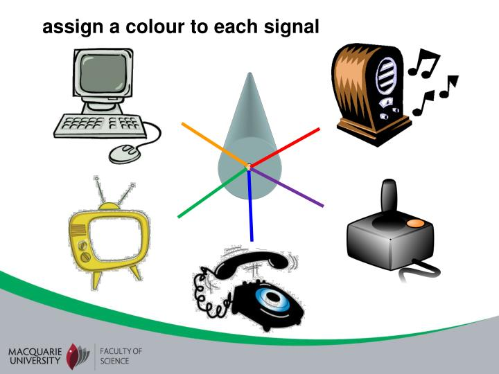 assign a colour to each signal