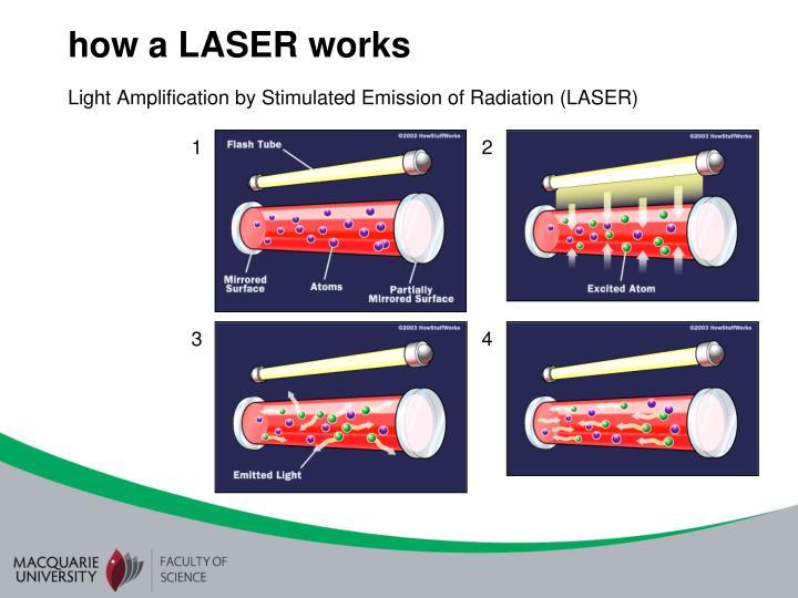 how a LASER works