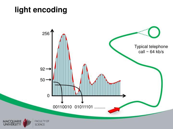 light encoding