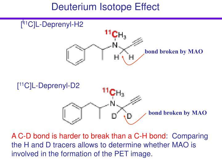 Deuterium Isotope Effect
