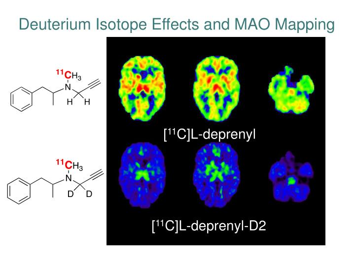 Deuterium Isotope Effects and MAO Mapping