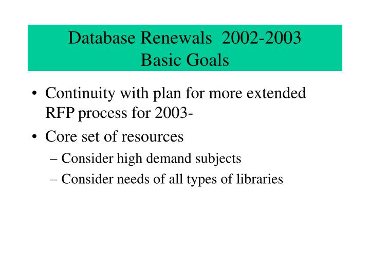 Database Renewals  2002-2003