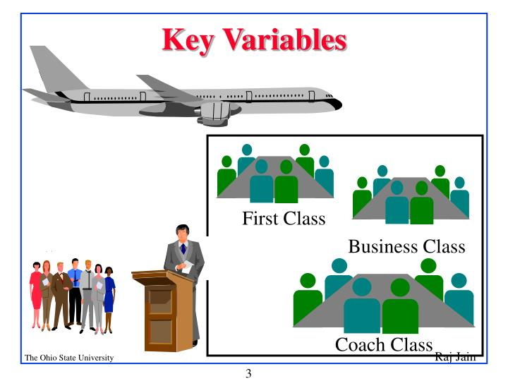 Key variables
