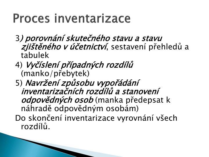 Proces inventarizace