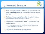 3 network s structure