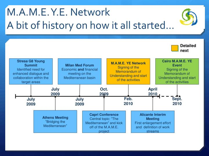 M.A.M.E. Y.E. Network