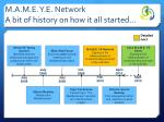 m a m e y e network a bit of history on how it all started