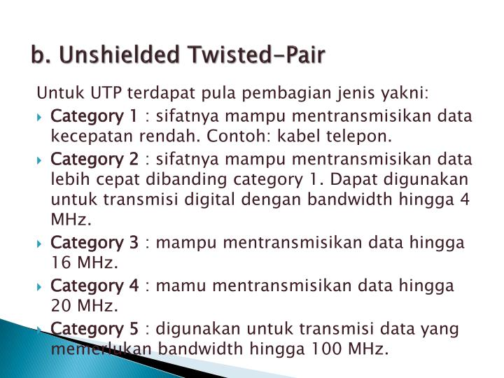 b. Unshielded Twisted-Pair