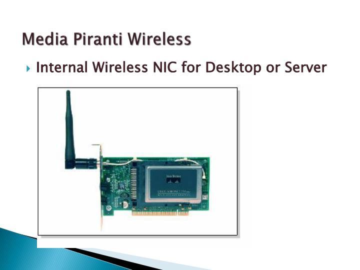 Media Piranti Wireless