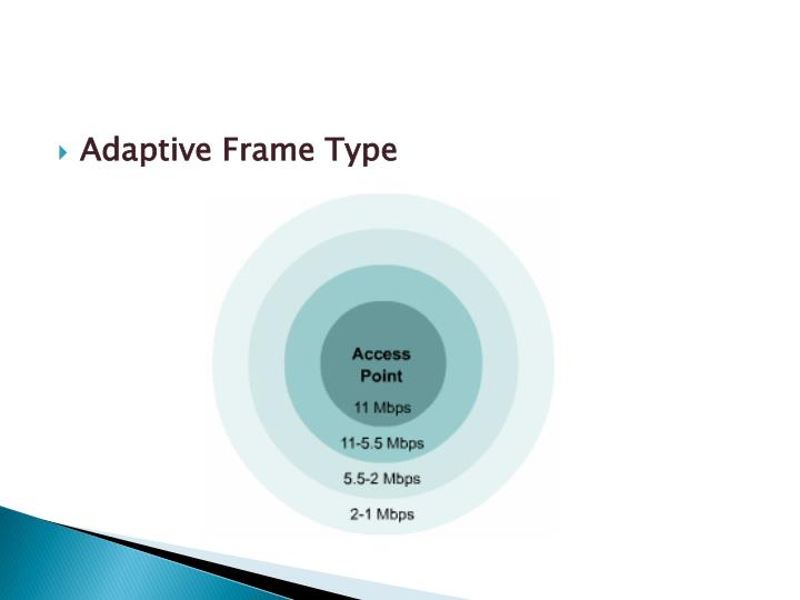 Adaptive Frame Type