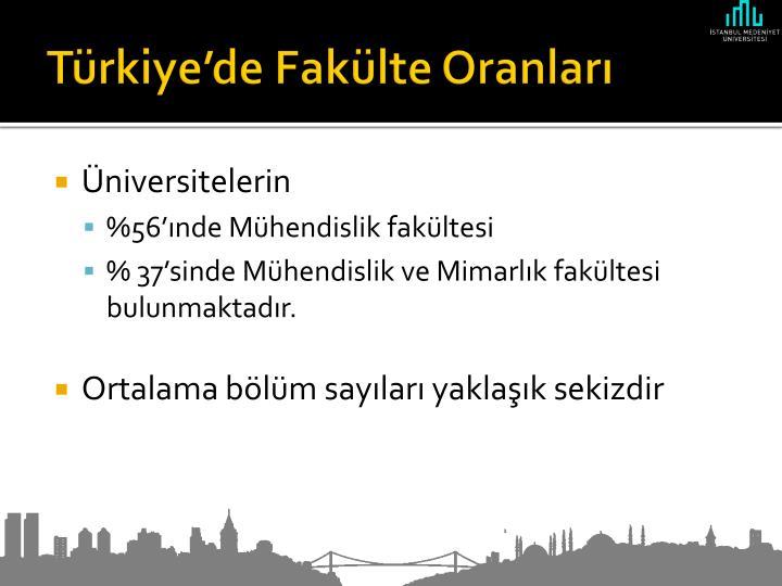 Türkiye'de Fakülte Oranları