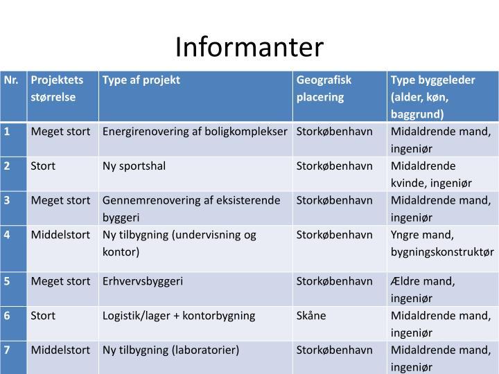 Informanter