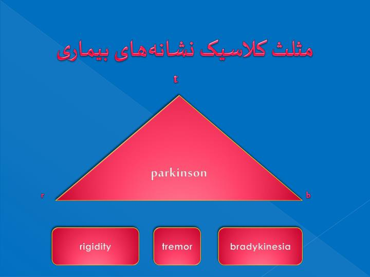 مثلث کلاسیک نشانههای بیماری