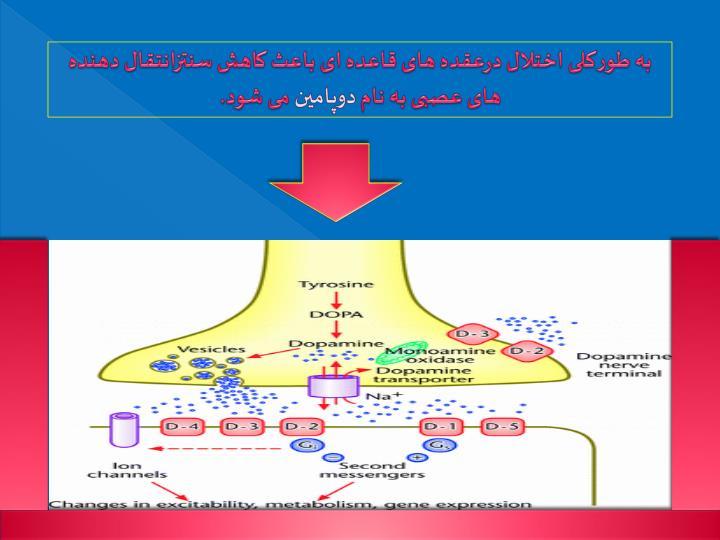 به طورکلی اختلال درعقده های قاعده ای باعث کاهش سنتزانتقال دهنده های عصبی به نام