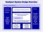 gasxpert system design overview