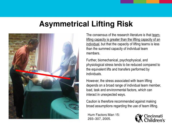 Asymmetrical Lifting Risk