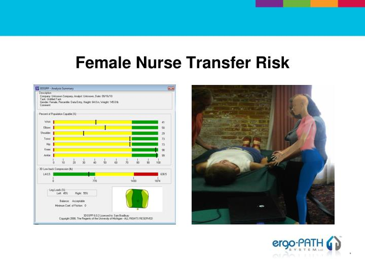 Female Nurse Transfer Risk