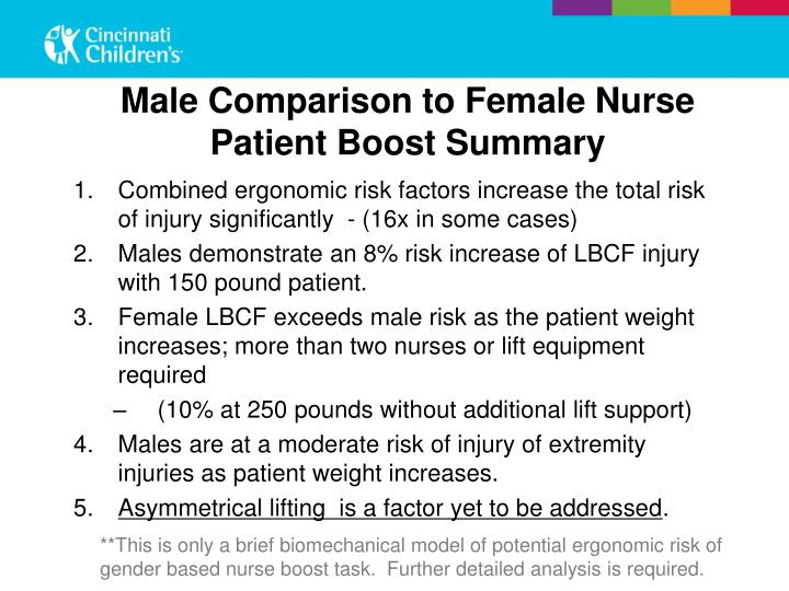 Male Comparison to Female Nurse Patient Boost Summary