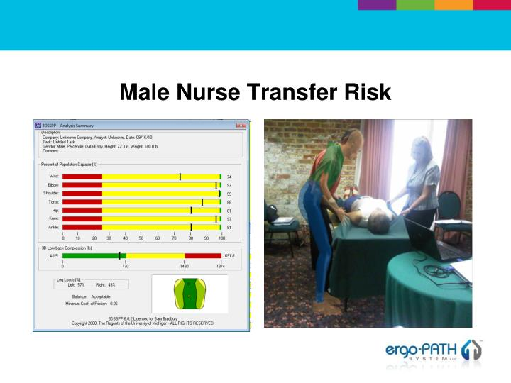 Male Nurse Transfer Risk