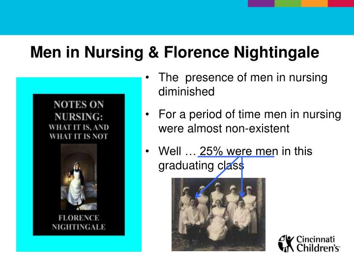 Men in Nursing & Florence Nightingale