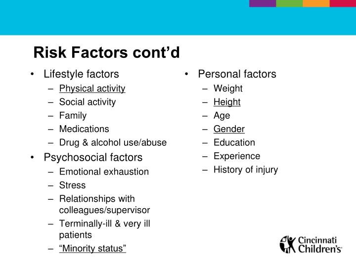 Risk Factors cont'd