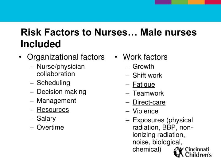 Risk Factors to Nurses… Male nurses Included