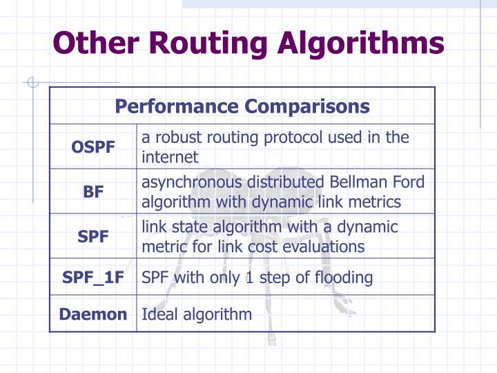 Other Routing Algorithms