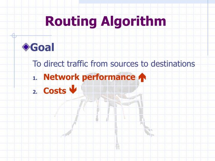 Routing Algorithm