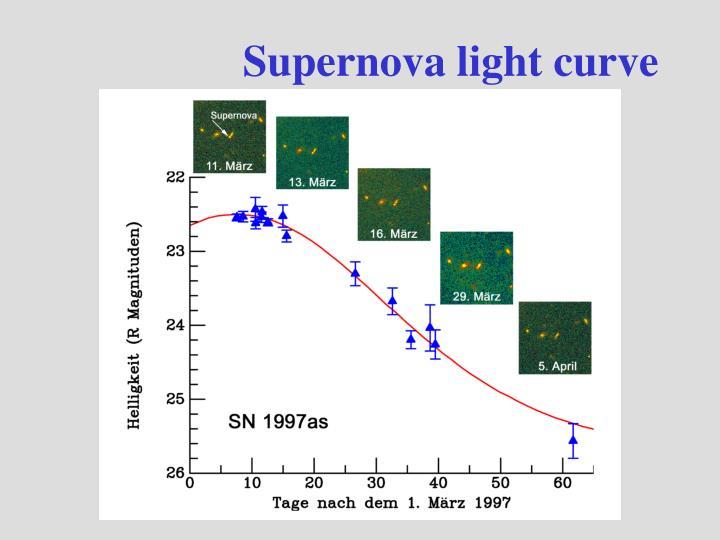 Supernova light curve