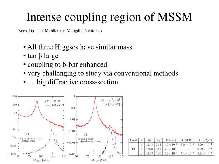 Intense coupling region of MSSM