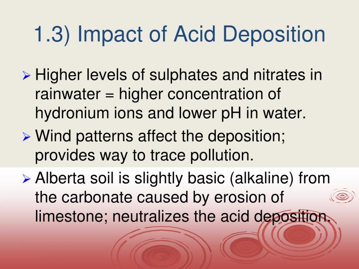 1.3) Impact of Acid Deposition