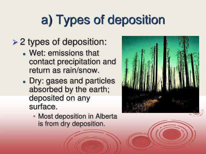 a) Types of deposition