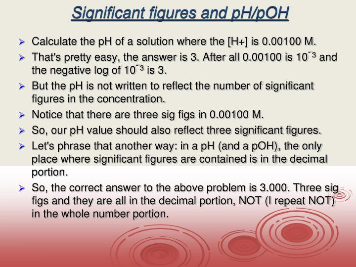 Significant figures and pH/pOH