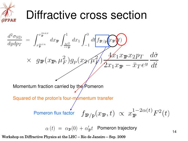 Diffractive cross section