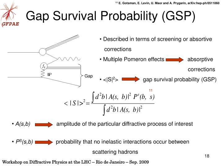 Gap Survival Probability (GSP)