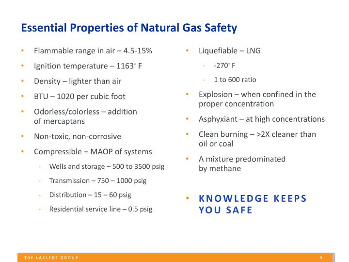 Essential Properties of Natural Gas Safety