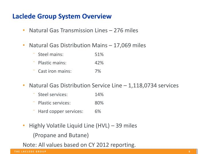 Laclede Group System Overview