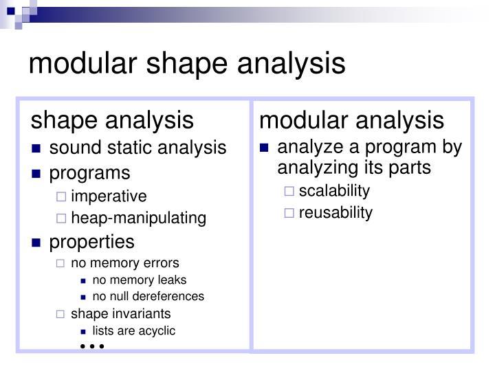 sound static analysis