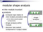 modular shape analysis5
