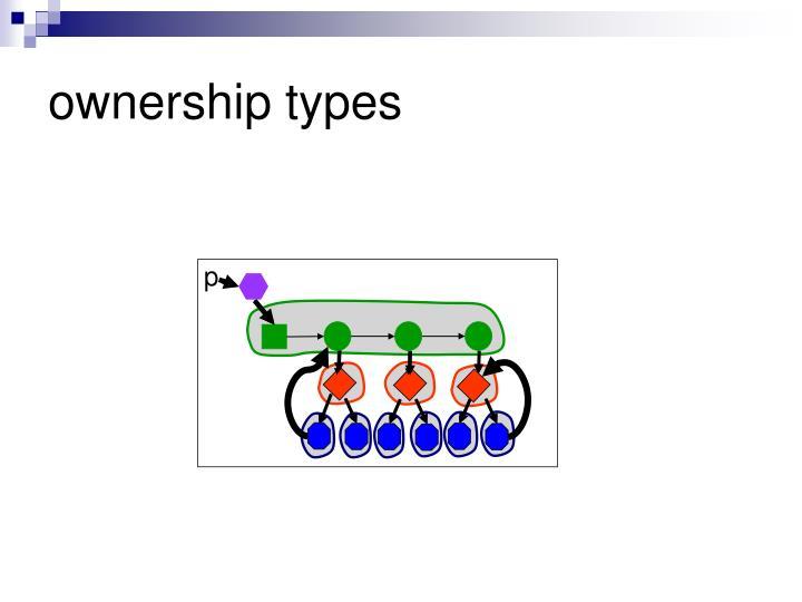 ownership types