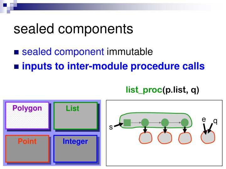 sealed components