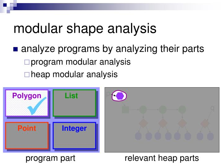 modular shape analysis