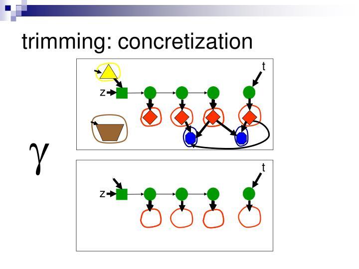 trimming: concretization
