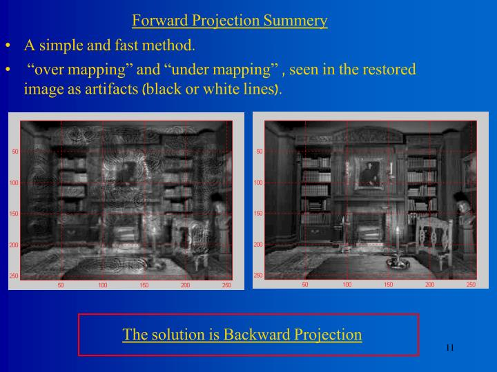 Forward Projection Summery