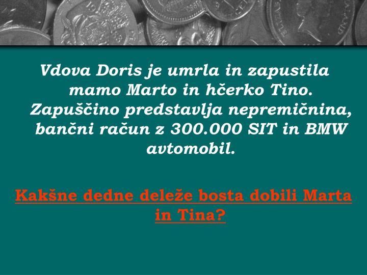 Vdova Doris je umrla in zapustila mamo Marto in hčerko Tino. Zapuščino predstavlja nepremičnina, bančni račun z 300.000 SIT in BMW avtomobil.