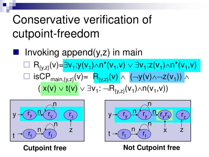 Conservative verification of cutpoint-freedom