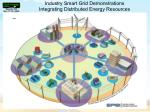 industry smart grid demonstrations integrating distributed energy resources