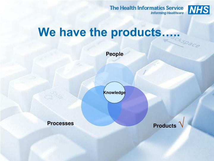 We have the products…..