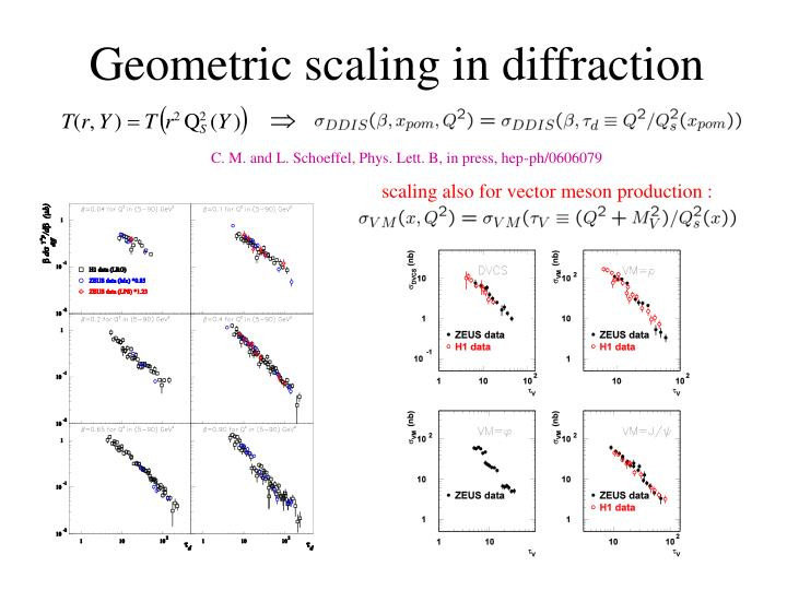 Geometric scaling in diffraction