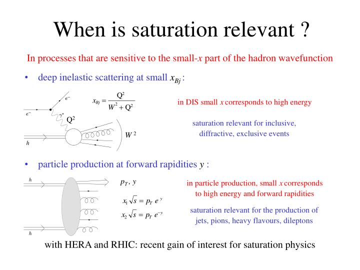 When is saturation relevant ?